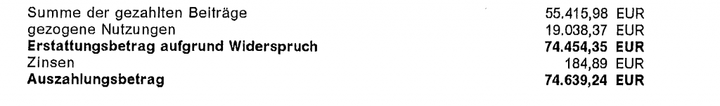 wholesale price entire collection authorized site Tolles Plus von 15.695,64 EUR durch Widerspruch / Widerruf ...
