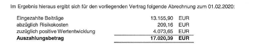 Abrechnung nach Widerspruch der Skandia Fondspolice tecis business