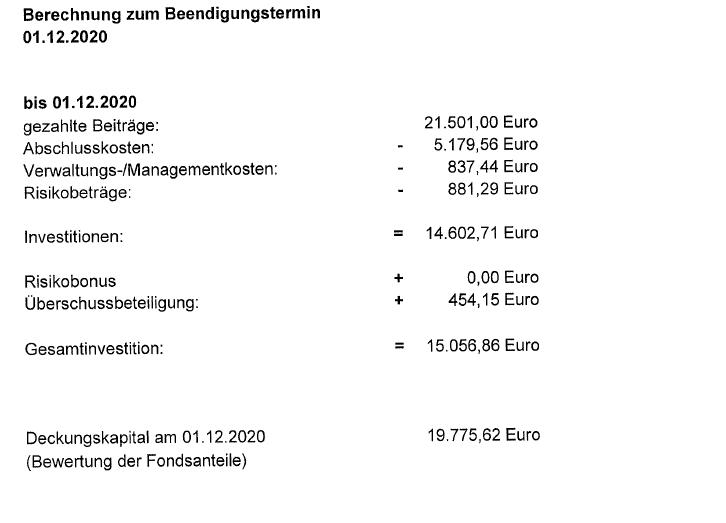 Kostenaufstellung AWD Skandia Fondsrente (Aufbauplan)